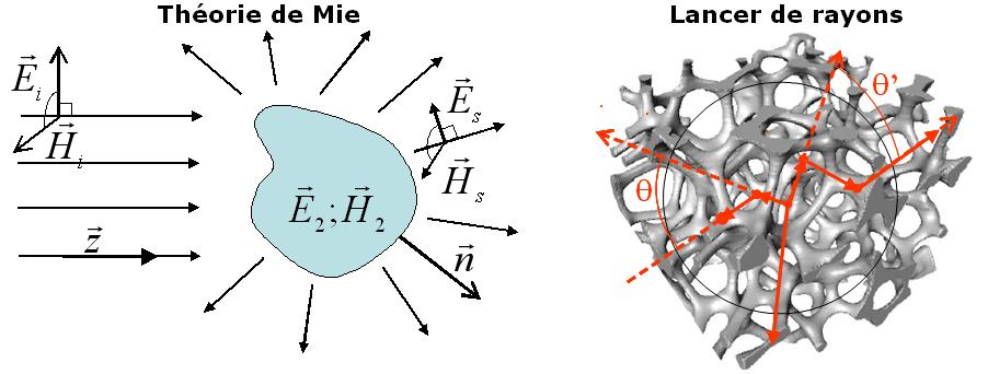 propriétés thermiques des matériaux polymères Introduction à la science des matériaux/propriétés générales des matériaux » polymères: 850 – 1 410: 0,85 propriétés thermiques.
