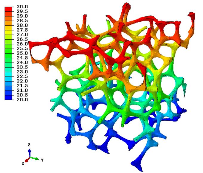simulation numérique de la structure d'un milieu poreux